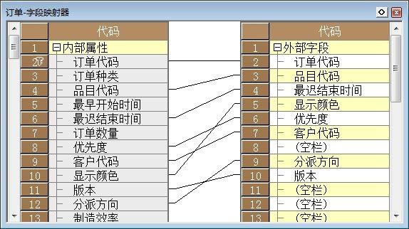 6.1 外部系统接口 - e-Learning of Production Scheduling