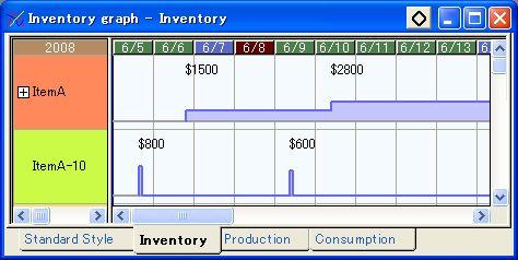 inventory graph asprova online help